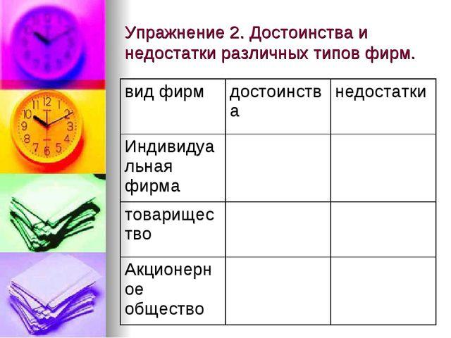 Упражнение 2. Достоинства и недостатки различных типов фирм.