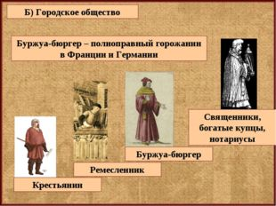 Крестьянин Ремесленник Буржуа-бюргер Священники, богатые купцы, нотариусы Бур