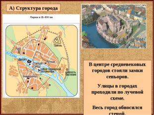 А) Структура города В центре средневековых городов стояли замки сеньоров. Ули