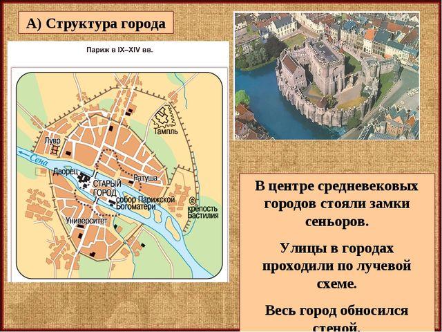 А) Структура города В центре средневековых городов стояли замки сеньоров. Ули...