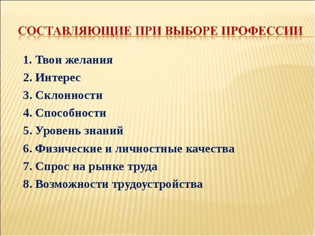 1. Твои желания 2. Интерес 3. Склонности 4. Способности 5. Уровень знаний 6....