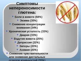 Симптомы непереносимости глютена: Боли в животе (68%) Экзема (35%) Снижение к