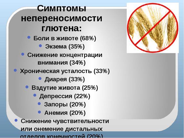 Симптомы непереносимости глютена: Боли в животе (68%) Экзема (35%) Снижение к...