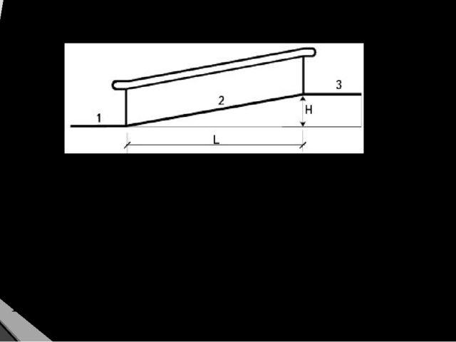 Части пандуса 1 – горизонтальная площадка в начале пандуса 2 – наклонная пове...