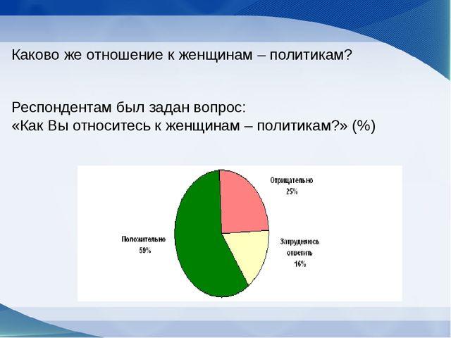 Каково же отношение к женщинам – политикам? Респондентам был задан вопрос: «К...