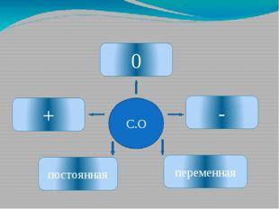 Степень окисления(СО) – это условный заряд атомов С.О постоянная переменная