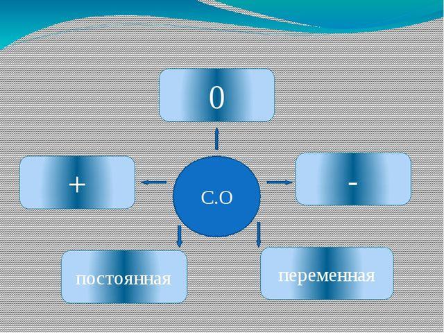 Степень окисления(СО) – это условный заряд атомов С.О постоянная переменная...