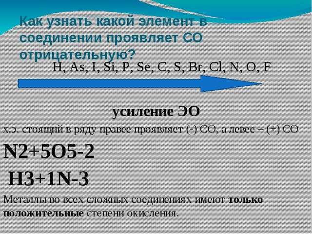 Как узнать какой элемент в соединении проявляет СО отрицательную? H, As, I, S...