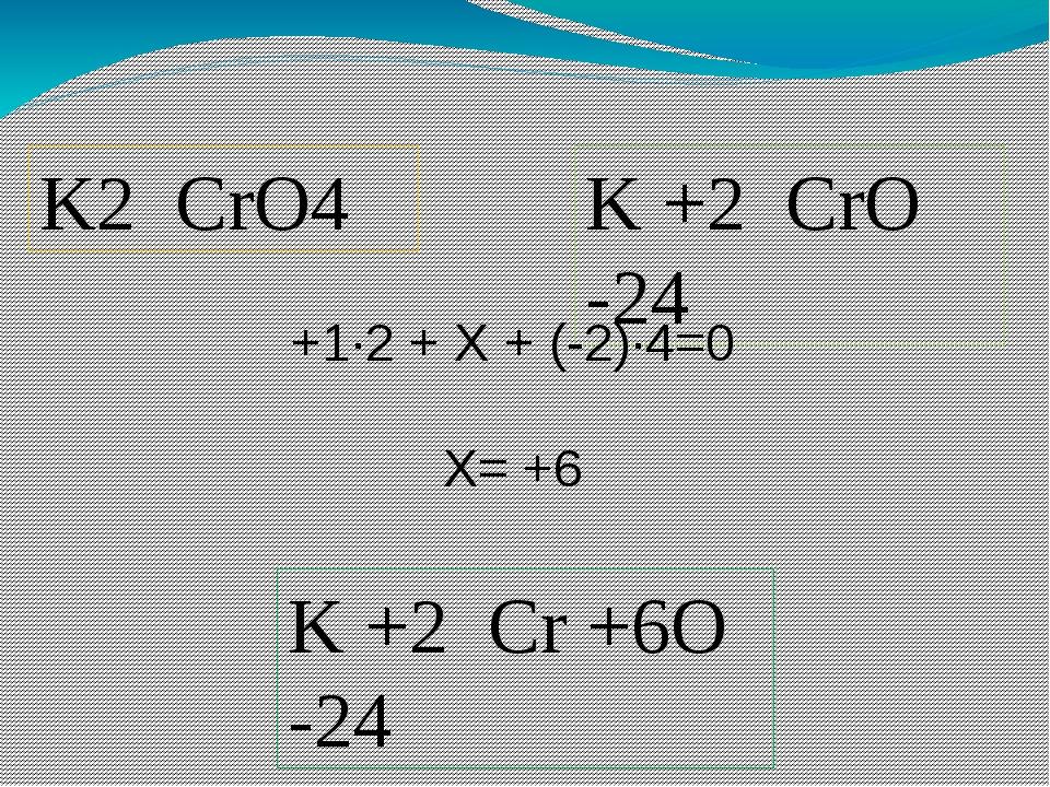 K2 CrO4 K +2 CrO -24 +1∙2 + Х + (-2)∙4=0 Х= +6 K +2 Cr +6O -24 Пример определ...