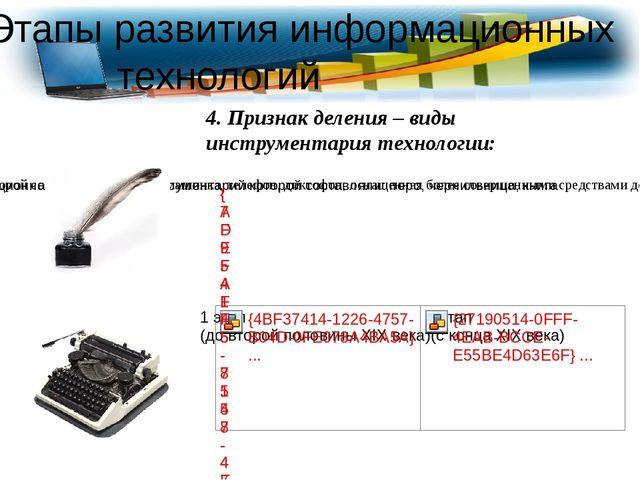 Этапы развития информационных технологий 4. Признак деления – виды инструмент...