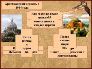 Христианская церковь с 1054 года Перечислите территории, относящиеся к каждой