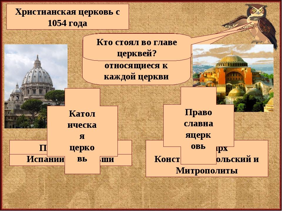 Христианская церковь с 1054 года Перечислите территории, относящиеся к каждой...