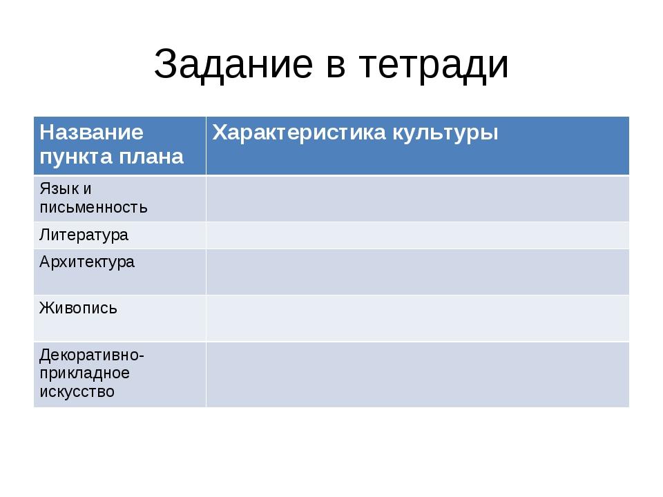 Задание в тетради Название пункта планаХарактеристика культуры Язык и письме...