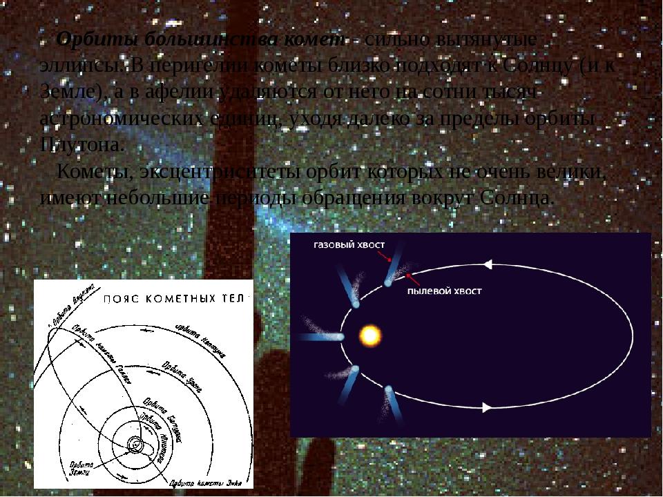 Орбиты большинства комет - сильно вытянутые эллипсы. В перигелии кометы близ...