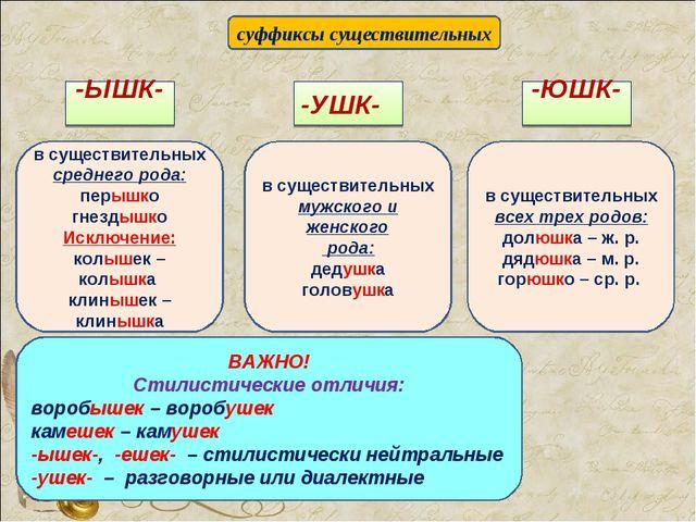 суффиксы существительных -ЫШК- -УШК- -ЮШК- в существительных среднего рода: п...
