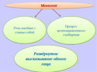 Монолог Речь наедине с самим собой Процесс целенаправленного сообщения Развёр