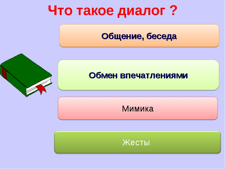 Общение, беседа Что такое диалог ? Обмен впечатлениями Мимика