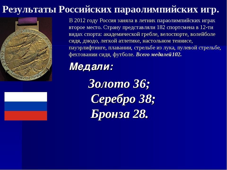 Результаты Российских параолимпийских игр. В 2012 году Россия заняла в летних...