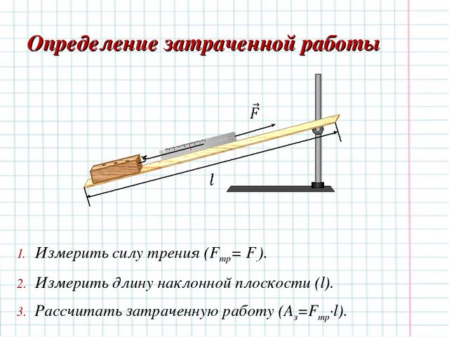 Определение затраченной работы Измерить силу трения (Fтр= F.). Измерить длину...