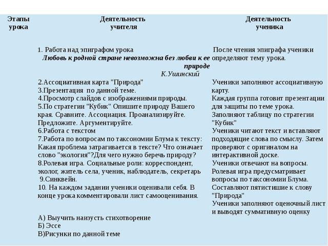 Этапы урока Деятельность учителя Деятельность ученика 1. Работа над эпиграфом...