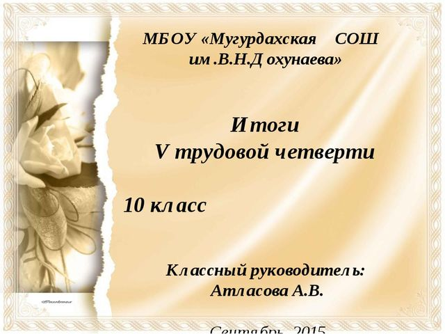 учащихся 9 класса Лидер класса: Новикова Гульнара Февраль, 2015 МБОУ «Мугур...