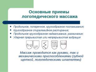 Основные приемы логопедического массажа Продольное, поперечное, кругообразное
