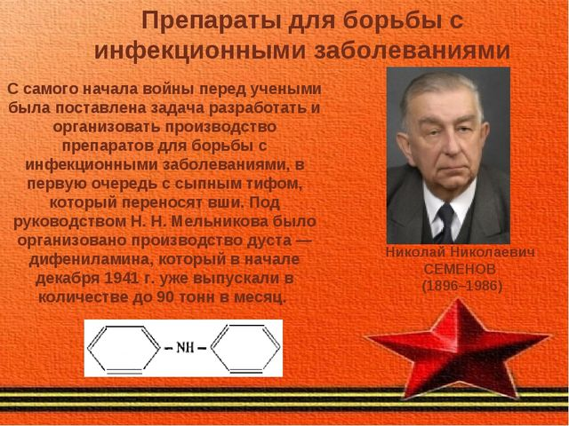 Препараты для борьбы с инфекционными заболеваниями С самого начала войны пере...