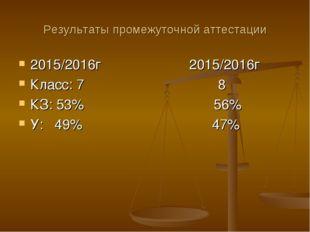 Результаты промежуточной аттестации 2015/2016г 2015/2016г Класс: 7 8 КЗ: 53%