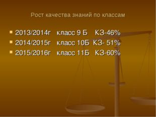 Рост качества знаний по классам 2013/2014г класс 9 Б КЗ-46% 2014/2015г класс