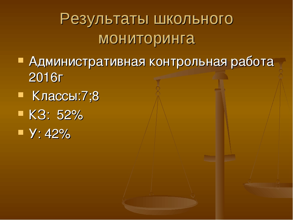 Результаты школьного мониторинга Административная контрольная работа 2016г Кл...