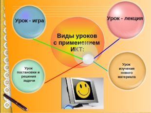 Виды уроков с применением ИКТ: