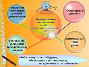 Приоритетные направления в работе с использованием ИКТ «Тебе скажут – ты заб
