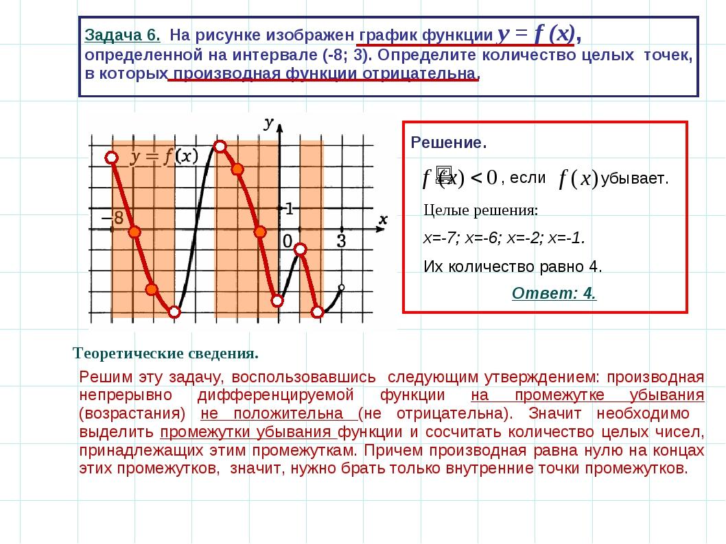Задача 6. На рисунке изображен график функции y = f (x), определенной на инте...