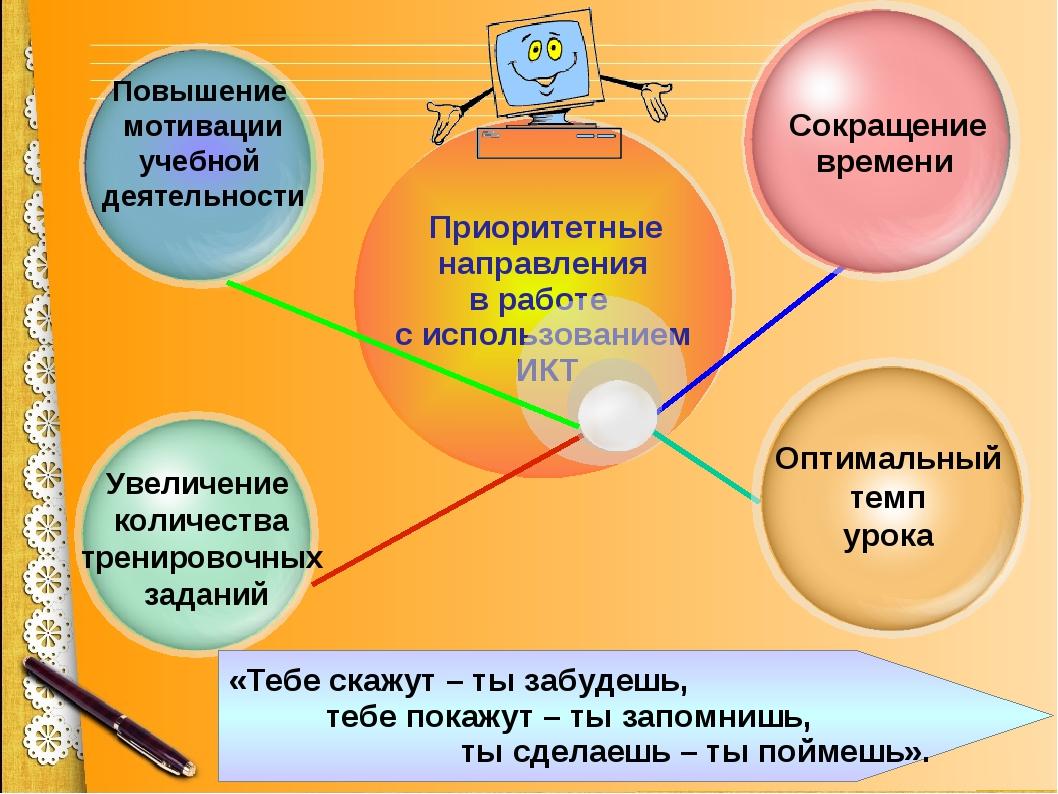 Приоритетные направления в работе с использованием ИКТ «Тебе скажут – ты заб...
