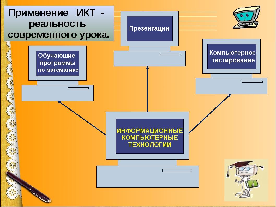 Презентации Обучающие программы по математике Компьютерное тестирование Приме...
