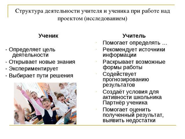 Структура деятельности учителя и ученика при работе над проектом (исследовани...