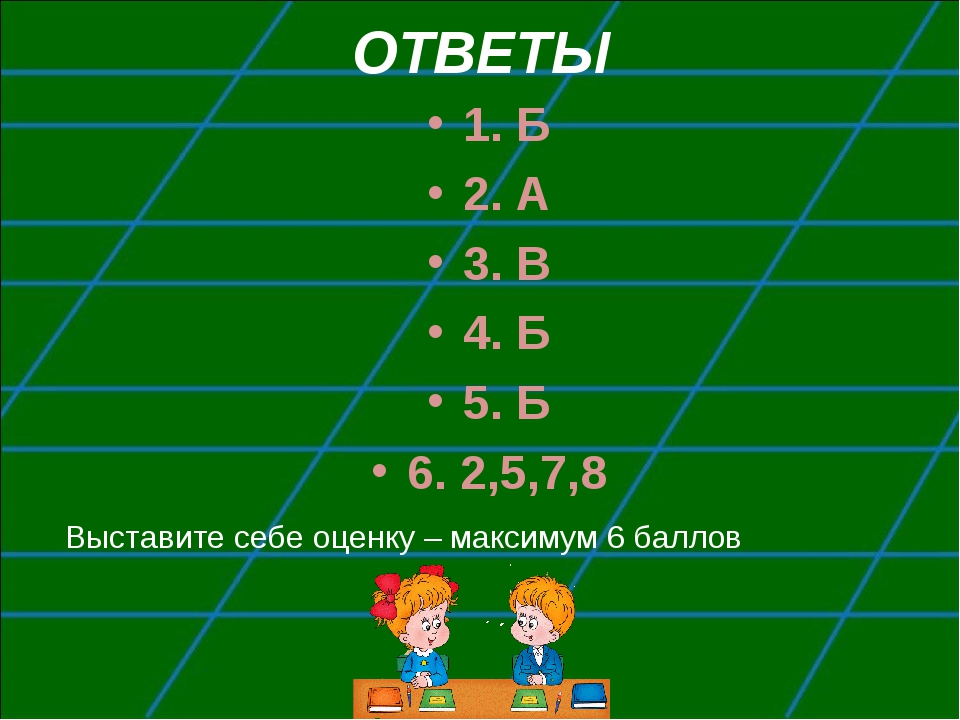 ОТВЕТЫ 1. Б 2. А 3. В 4. Б 5. Б 6. 2,5,7,8 Выставите себе оценку – максимум 6...