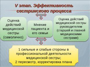 Оценка действий медицинской сестры (самолично) Мнение пациента и его семьи Оц