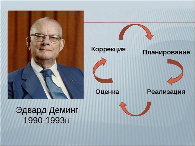 Эдвард Деминг 1990-1993гг Планирование Реализация Коррекция Оценка