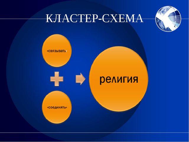 КЛАСТЕР-СХЕМА