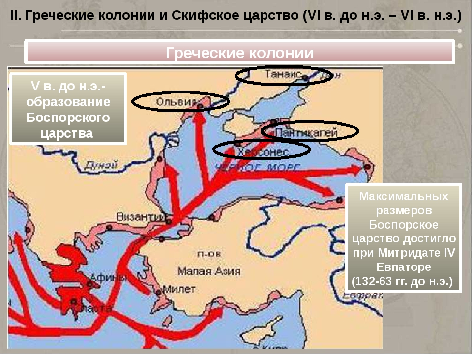 II. Греческие колонии и Скифское царство (VI в. до н.э. – VI в. н.э.) V в. до...