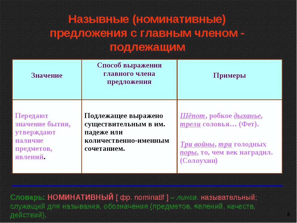 Назывные (номинативные) предложения с главным членом - подлежащим Словарь: НО...