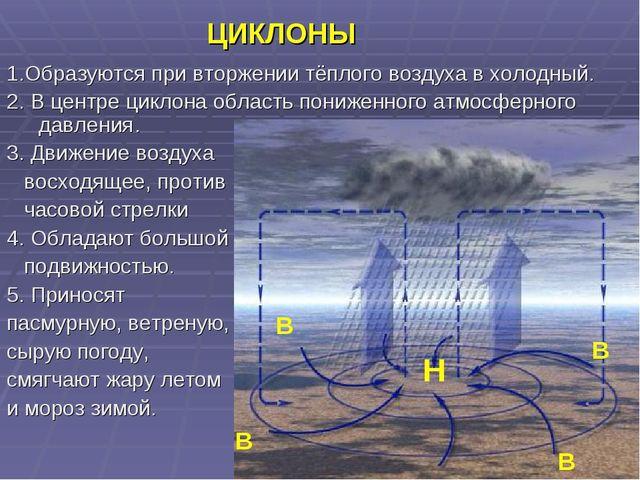 ЦИКЛОНЫ 1.Образуются при вторжении тёплого воздуха в холодный. 2. В центре ц...
