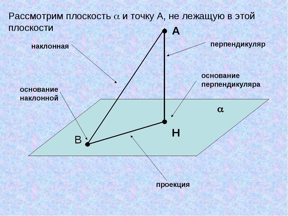А  Н перпендикуляр основание перпендикуляра Рассмотрим плоскость  и точку А...