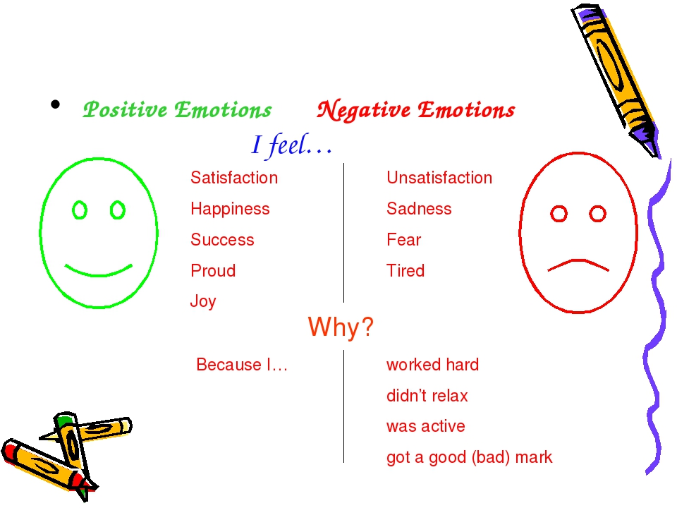 positve and negative emotions