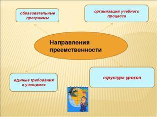 Направления преемственности образовательные программы организация учебного пр