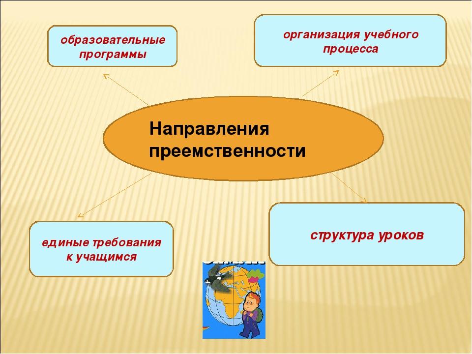 Направления преемственности образовательные программы организация учебного пр...