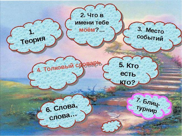 1. Теория 2. Что в имени тебе моём?… 4. Толковый словарь 5. Кто есть кто? 6....