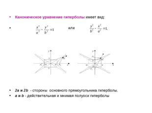 Каноническое уравнение гиперболы имеет вид: или 2а и 2b - стороны основного п