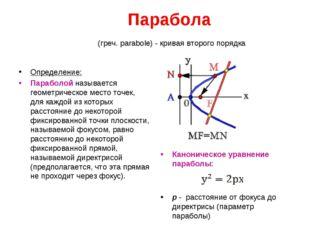 Парабола (греч. parabole) - кривая второго порядка Определение: Параболой на